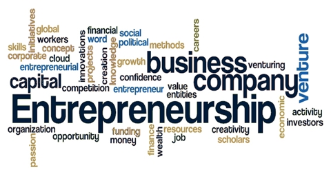 Relationship between Entrepreneurship and Management