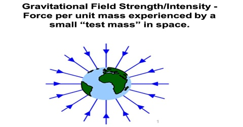 Gravitational Strength or Intensity