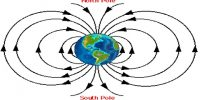 Gravitational Field Explanation