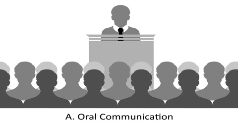 Mechanical or electronic ways of Oral Communication