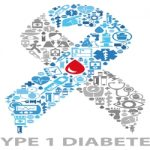 Type 1 Diabetes: Symptoms, Causes and Treatment