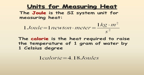 Heat in Thermodynamics