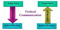 Advantages of Vertical Communication