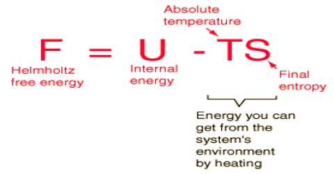 The Free Energy and the Work Function