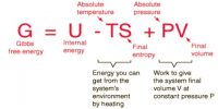 Gibbs Free Energy: Spontaneity and Equilibrium