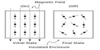 Entropy and Molecular Chaos