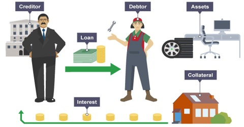 Distinguish between Debtors and Creditors