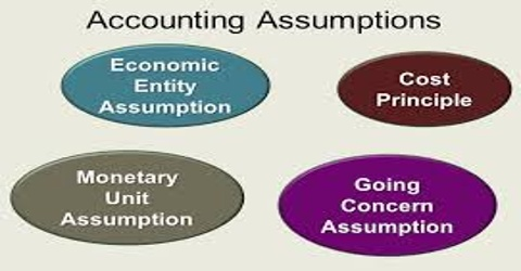 accounting assumption The 2017 global survey of accounting assumptions for defined benefit plans is the 28th annual survey by willis towers watson of the assumptions selected by major corporations for their defined benefit plans around the world the full report, which represents 1,138 companies from 44 countries, covers .