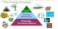 Application of the Principle of Conservation of Energy