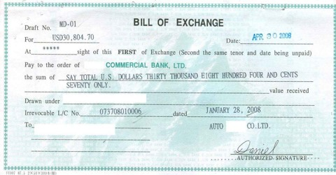 Retiring of Bill of Exchange