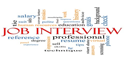 Meaning of Employment Interview or Job Interview