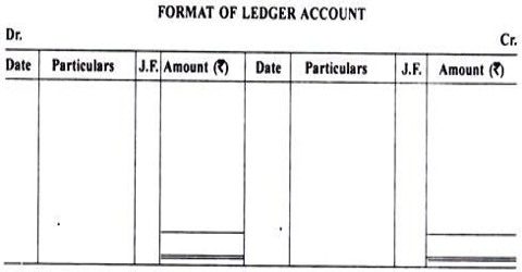 Format of Ledger