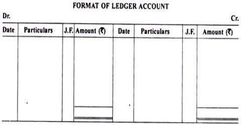 Format of Ledger