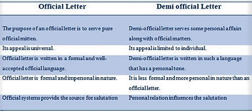 Official and Demi official Letter 1