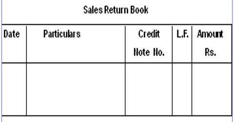 Returns Book