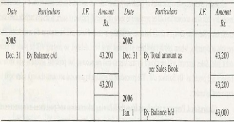 Format of Sales Book