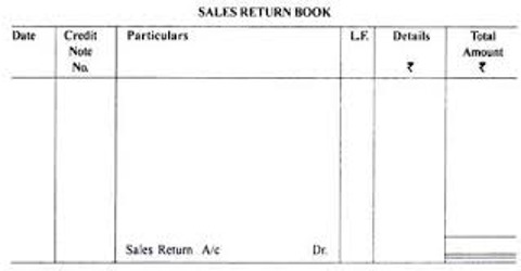 Sales Return Book