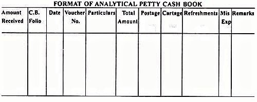 Analytical Petty Cash Book 1