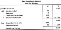 Bank Reconciliation Statement