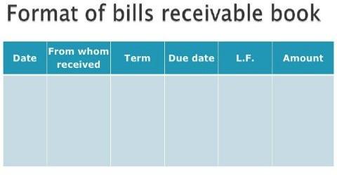 Bills Receivable Book  Bill Receivables