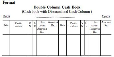 Differences between single column cash book and double column cash in double column cash book both bank and cash transaction can be recorded ccuart Image collections