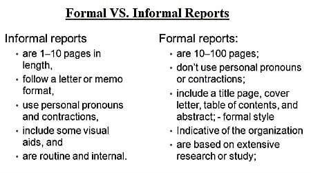 Formal and Informal Reports 1