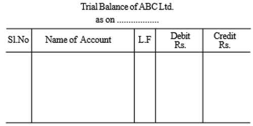 double entry system of accounting follows the principle of An accounting principle that requires accounting procedures that recognize expenses as soon as possible, but delay the recognition of revenues until they are ensured consistency principle an accounting principle that requires that once an accounting method has been adopted, it should be followed from period to period in the future unless a.