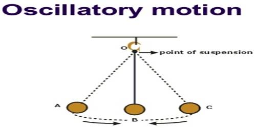 Oscillatory Motion Definition