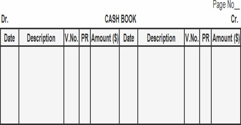 Format of Single Column Cash Book