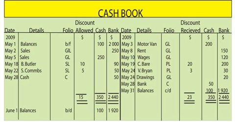 Debit Side and Credit Side of the Cash Book