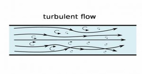 Turbulent Motion