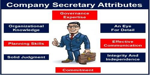 Meaning of Company Secretary
