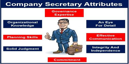 Appointment of Company Secretary