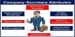 Statutory Liabilities of Company Secretary