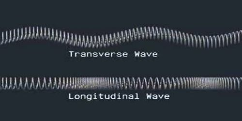 Experiment: Demonstration of Transverse Wave