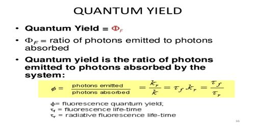 Determination of Quantum Yield