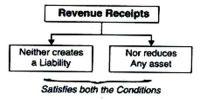 Revenue Receipt