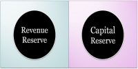Difference between Revenue reserve and Capital reserve