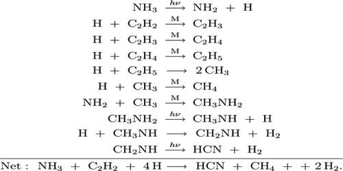 Photochemical Decomposition of Ammonia