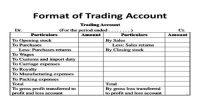 Which Items are include in the debit side of the Trading Account?