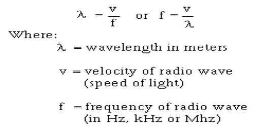 relationship between wavelength mass and velocity