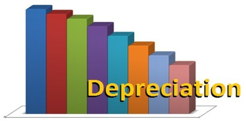 External Causes of Depreciation
