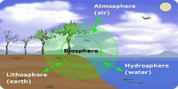 Evolution of Atmosphere and Hydrosphere