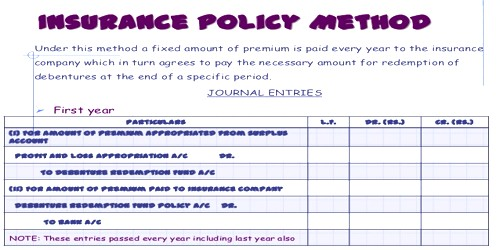 Insurance Policy Method of Calculating Depreciation