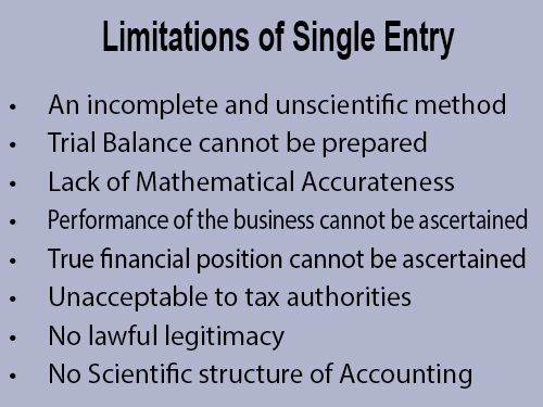 Limitations of Single Entry
