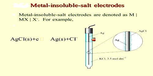 Metal-insoluble Salt Electrode in Half-Cells