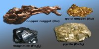 Some Major Minerals and their Characteristics