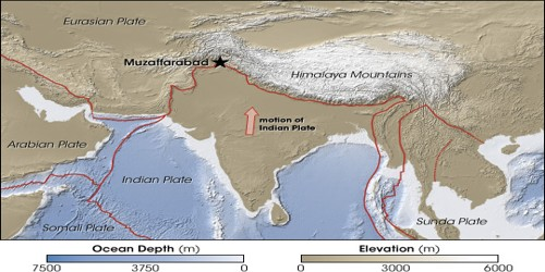 Movement of the Indian Plate