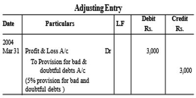 provision for doubtful accounts