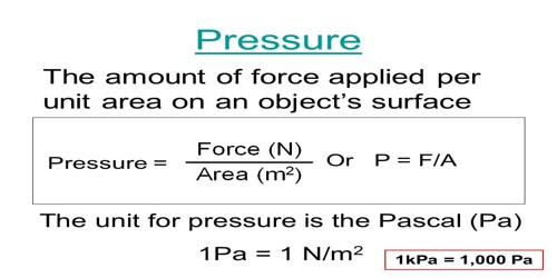 Unit of Pressure Explanation with Example